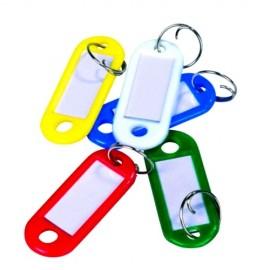 Cheisuri și breloace pentru chei